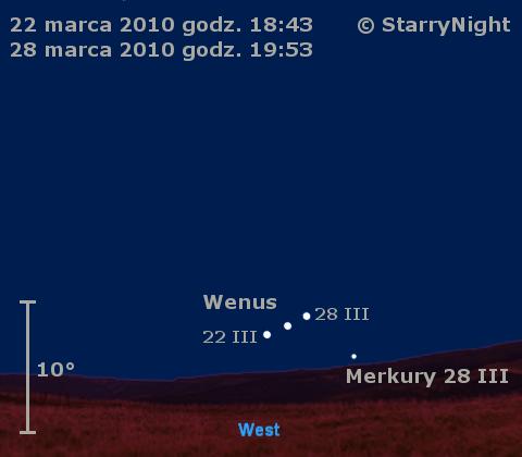 Położenie Wenus i Merkurego w czwartym tygodniu marca 2010