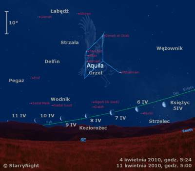 Położenie Księżyca wdrugim tygodniu kwietnia 2010