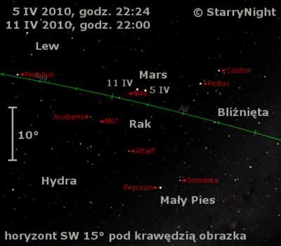 Położenie Marsa wdrugim tygodniu kwietnia 2010