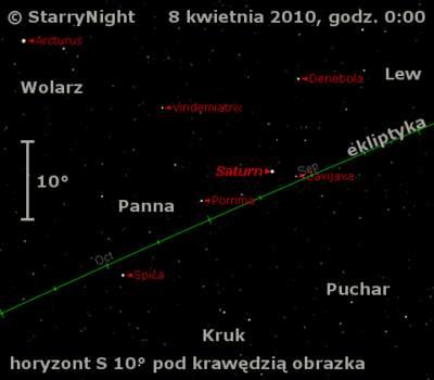 Położenie Saturna wdrugim tygodniu kwietnia 2010