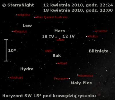 Położenie Marsa wtrzecim tygodniu kwietnia 2010