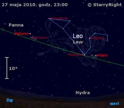 Położenie Marsa iSaturna wczwartym tygodniu maja 2010