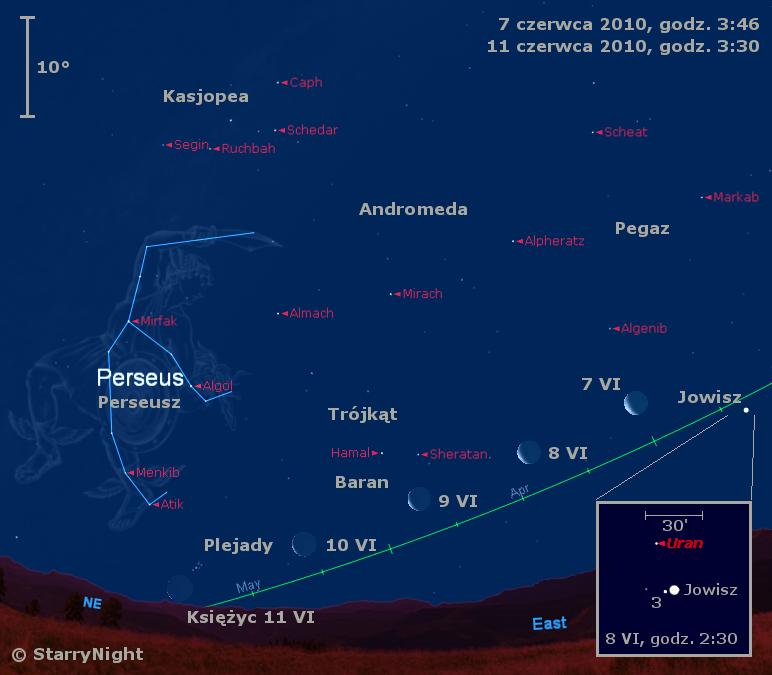 Położenie Księżyca , Jowisza i Urana w drugim tygodniu czerwca 2010