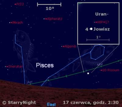 Położenie Jowisza i Urana w trzecim tygodniu czerwca 2010