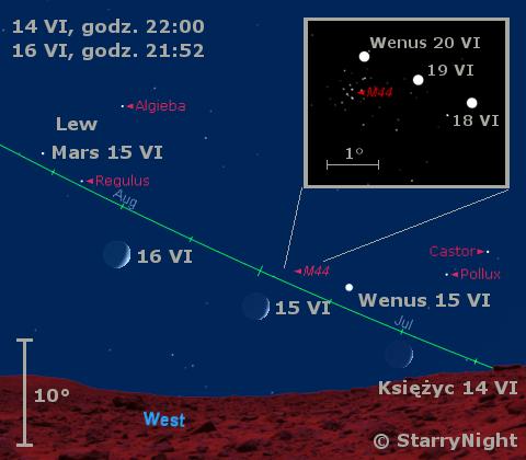 Położenie Księżyca i Wenus w trzecim tygodniu czerwca 2010