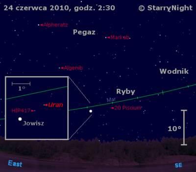 Położenie Jowisza iUrana wczwartym tygodniu czerwca 2010