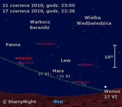 Położenie Wenus, Marsa i Saturna w czwartym tygodniu czerwca 2010