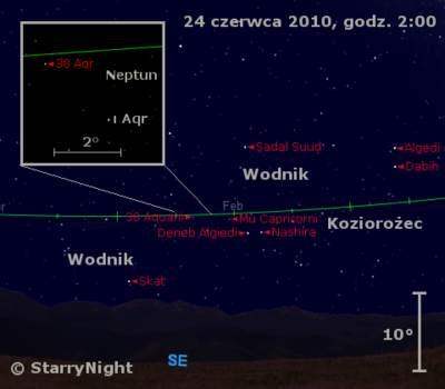 Położenie Neptuna wczwartym tygodniu czerwca 2010
