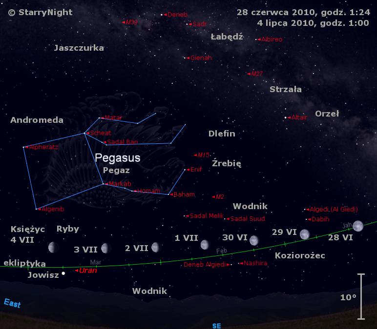 Położenie Księżyca, Jowisza i Urana na przełomie czerwca i lipca 2010.