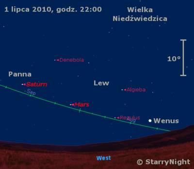 Położenie Wenus, Marsa i Saturna na przełomie czerwca i lipca 2010