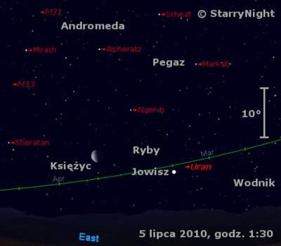 Położenie Jowisza iUrana wdrugim tygodniu lipca 2010