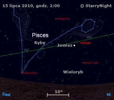 Położenie Jowisza iUrana wtrzecim tygodniu lipca 2010