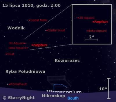 Położenie Neptuna wtrzecim tygodniu lipca 2010