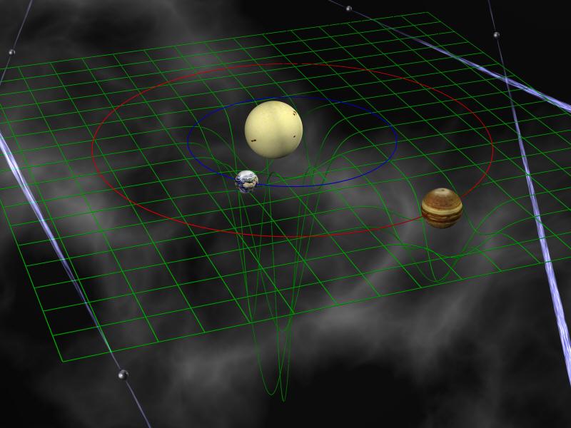 Słońce, Ziemia i Jowisz - grafika