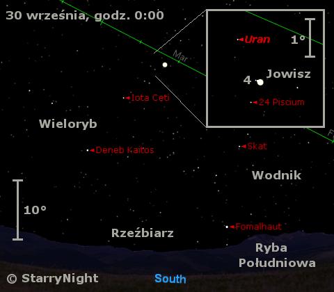 Położenie Jowisza i Urana na przełomie września i października 2010