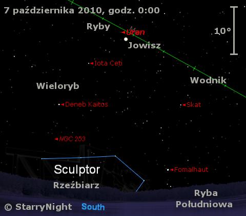 Położenie Jowisza i Urana w pierwszym tygodniu października 2010