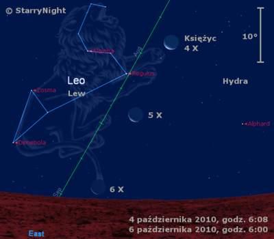 Położenie Księżyca w pierwszym tygodniu października 2010