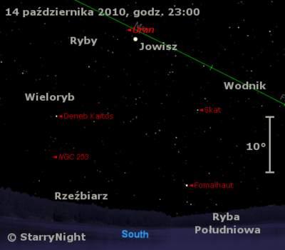 Położenie Jowisza i Urana w drugim tygodniu  października 2010