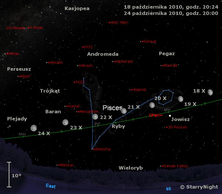 Położenie Księżyca, Jowisza i Urana w trzecim tygodniu października 2010