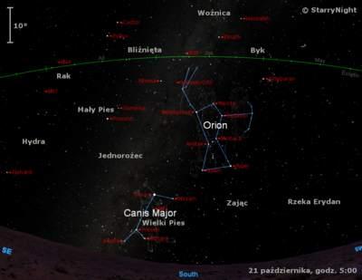 Położenie radiantu Orionidów