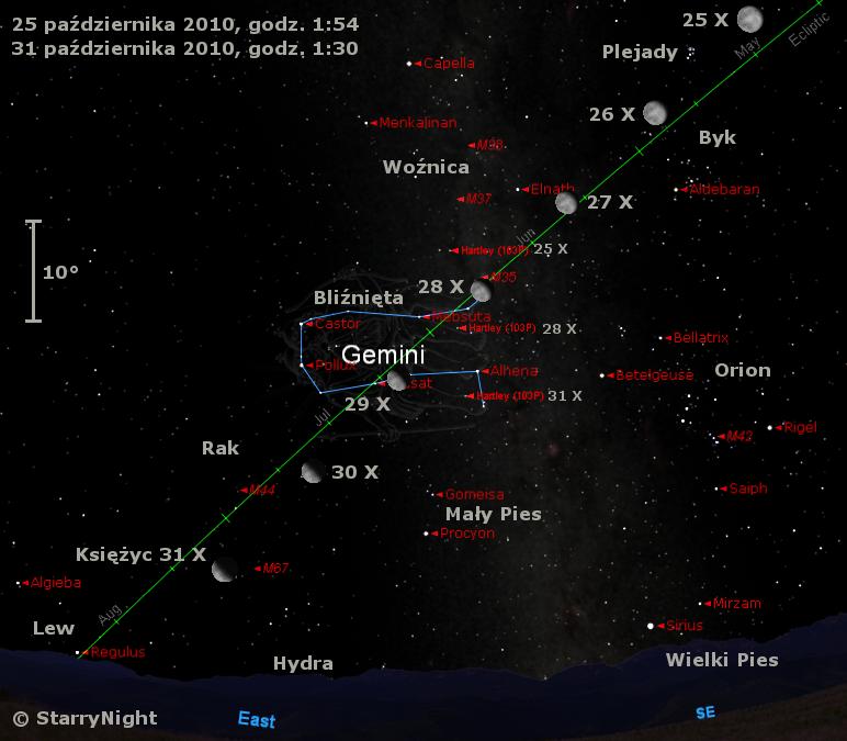 Położenie Księżyca i komety Hartleya w ostatnim tygodniu października 2010