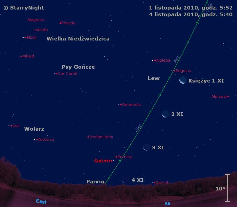 Położenie Księżyca i Saturna w pierwszym tygodniu listopada 2010.