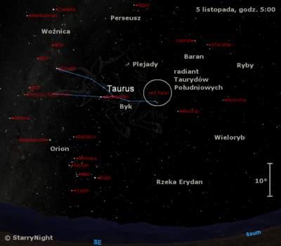 Położenie radiantu roju meteorów Taurydów Południowych