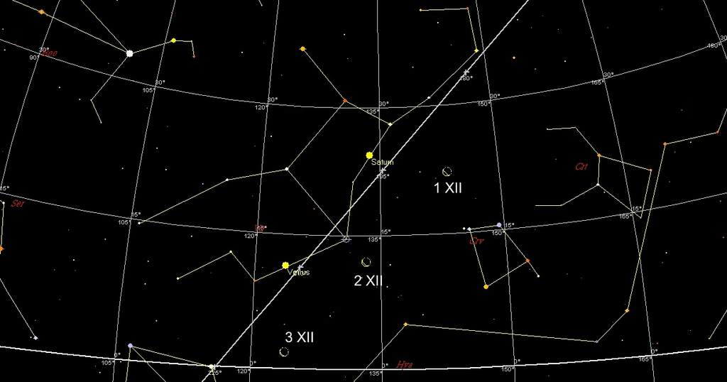 Księżyc, Wenus, Saturn, 1-3 grudnia 2010