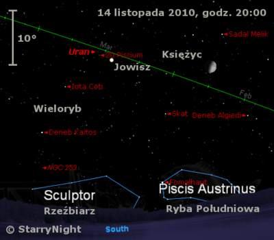 Położenie Jowisza iUrana wdrugim tygodniu listopada 2010