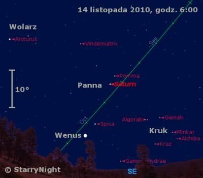 Położenie Wenus iSaturna wdrugim tygodniu listopada 2010