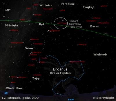 Położenie radiantu Tayrydów Północnych wdrugim tygodniu listopada 2010