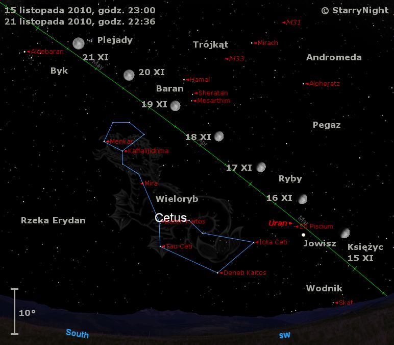 Położenie Księżyca, Jowisza i Urana w trzecim tygodniu listopada 2010