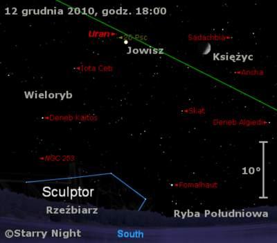 Położenie Jowisza iUrana wdrugim tygodnia grudnia 2010