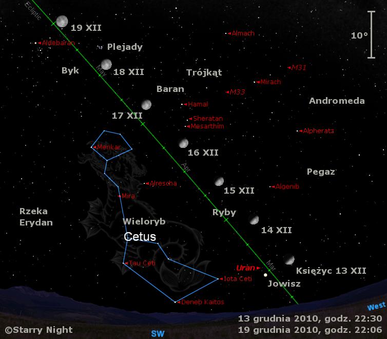 Położenie Księżyca, Jowisza i Urana w trzecim tygodniu grudnia 2010