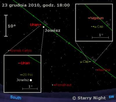 Położenie Jowisza, Urana iNeptuna wczwartym tygodniu grudnia 2010
