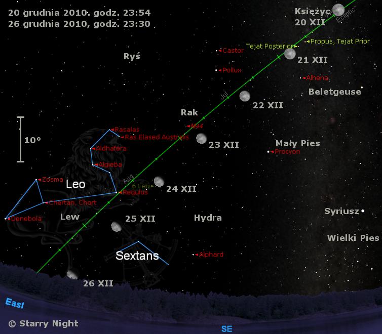 Położenie Księżyca w czwartym tygodniu grudnia 2010
