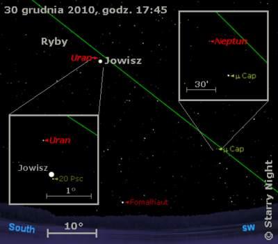 Mapka położenia Jowisza, Urana iNeptuna wostatnim tygodniu 2010 roku