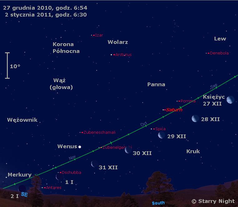 Położenie Księżyca, Wenus, Saturna i Merkurego w ostatnim tygodniu grudnia 2010
