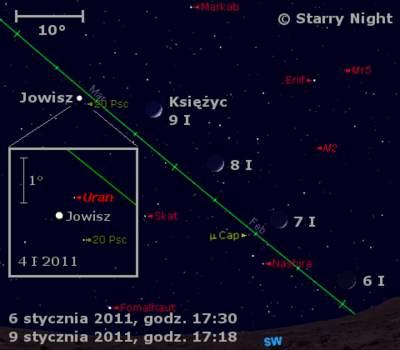 Położenie Księżyca, Jowisza iUrana wpierwszym tygodniu stycznia 2011