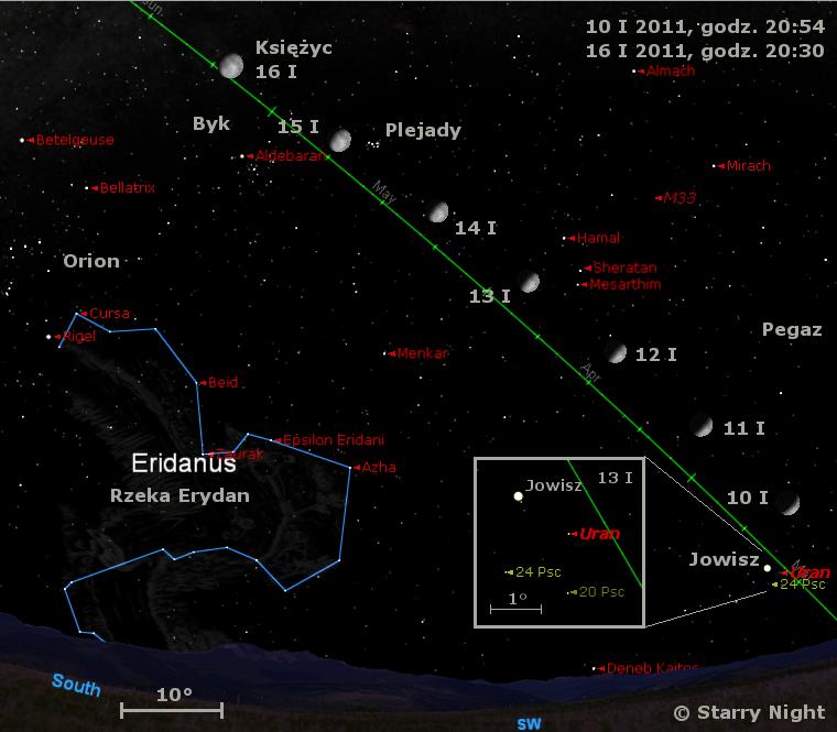 Położenie Księżyca, Jowisza i Urana w drugim tygodniu stycznia 2011