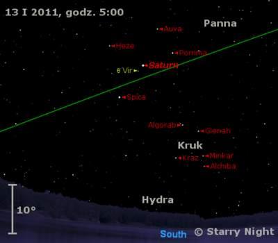 Położenie Saturna w drugim tygodniu stycznia 2011