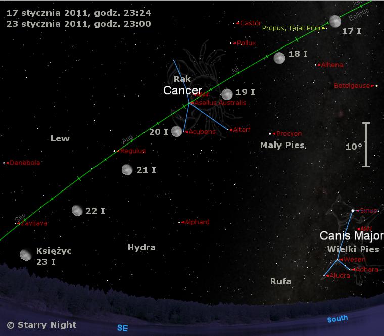 Położenie Księżyca w trzecim tygodniu stycznia 2011