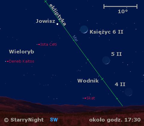 Położenie Księżyca i Jowisza w pierwszym tygodniu lutego 2011