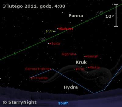 Położenie Saturna wpierwszym tygodnia lutego 2011