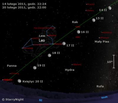 Położenie Księżyca i Saturna w trzecim tygodniu lutego 2011