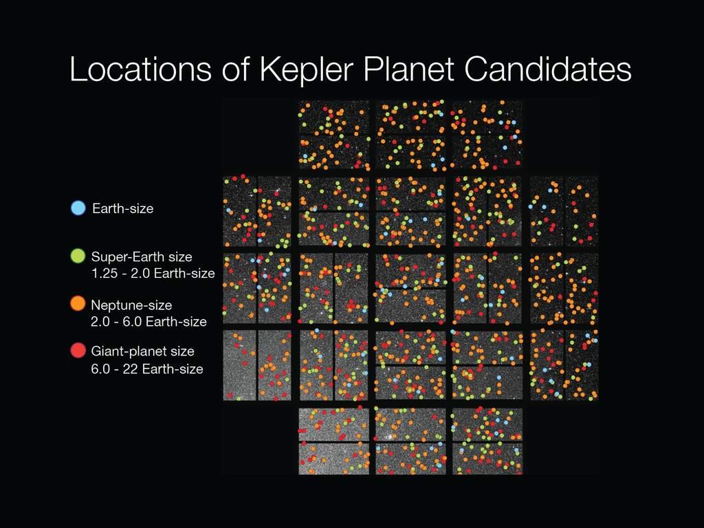 Lokalizacje gwiazd, wokół których mogą znajdować się planety