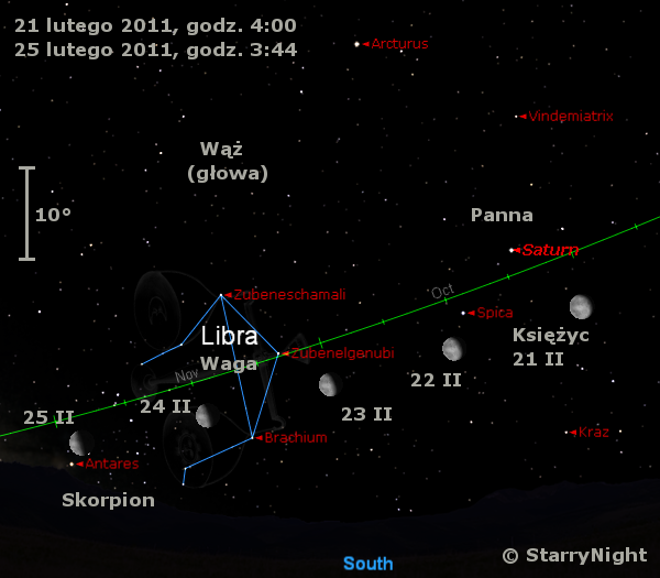 Położenie Księżyca i Saturna w czwartym tygodniu lutego 2011