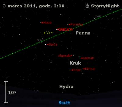 Położenie Saturna wpierwszym tygodniu marca 2011