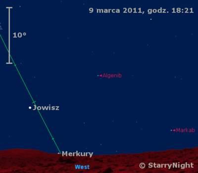 Położenie Merkurego iJowisza wdrugim tygodniu marca 2011