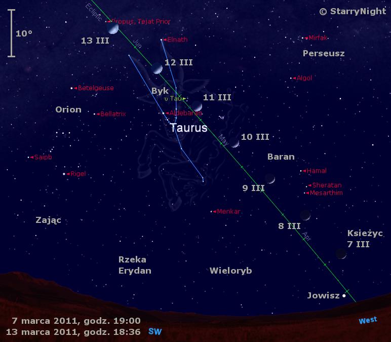 Położenie Księżyca i Jowisza w drugim tygodniu marca 2011